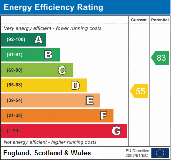 EPC Graph for Thirlmere, Stukeley Meadows, Huntingdon.