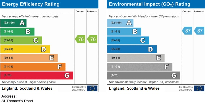 EPC Graph for St. Thomas's Road, Chorley