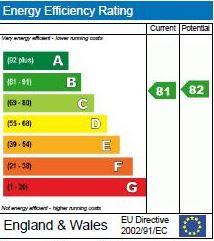 EPC Graph for Customs Warehouse, Highbridge