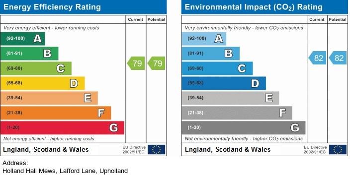 EPC Graph for Lafford Lane, Upholland