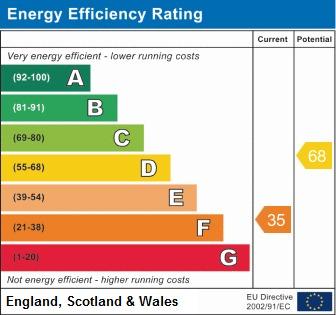 EPC Graph for Willowbrook Drive, Shevington, Wigan