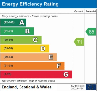 EPC Graph for Collingwood Street, Standish, Wigan