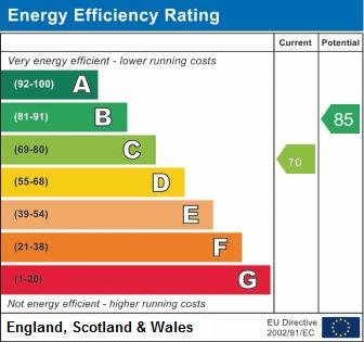 EPC Graph for Calveley Walk, Wigan
