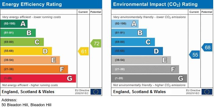 EPC Graph for Bleadon Hill, Weston-Super-Mare