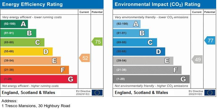 EPC Graph for Highbury Road, Weston-Super-Mare Hillside - GARDEN FLAT