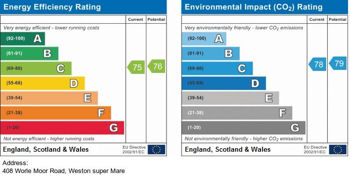 EPC Graph for Worle Moor Road, Weston-Super-Mare