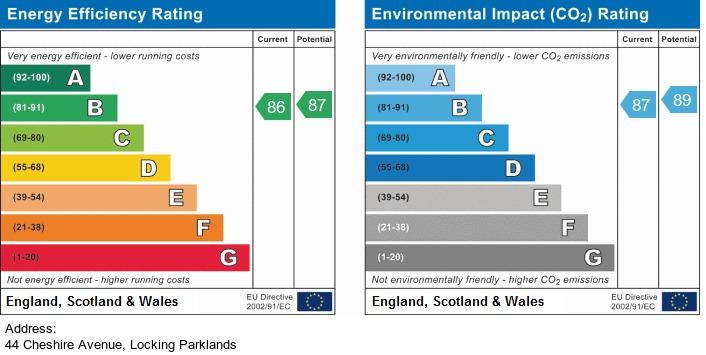 EPC Graph for Cheshire Avenue, Locking Parklands - LARGE GARDEN & 24'3