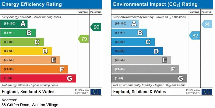 EPC Graph for Griffen Road, Weston-Super-Mare - GREAT VALUE
