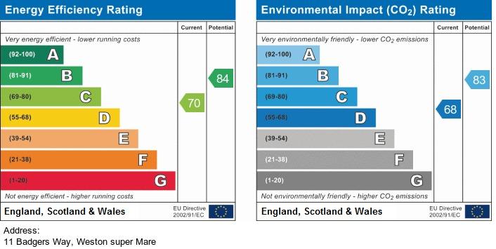 EPC Graph for Badgers Way, Weston-Super-Mare