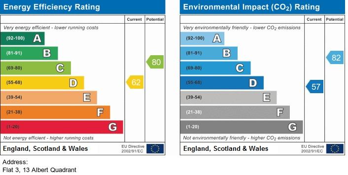 EPC Graph for Albert Quadrant, Weston-Super-Mare - GREAT VALUE