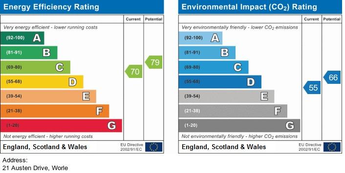 EPC Graph for Austen Drive, North Worle - DRIVE, GARAGE & GARDEN
