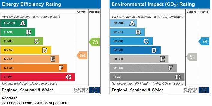 EPC Graph for Langport Road, Weston-Super-Mare - 3 BEDROOMS