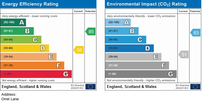 EPC Graph for Orrell Lane, Ormskirk