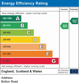 EPC Graph for Bolton Road, Chorley