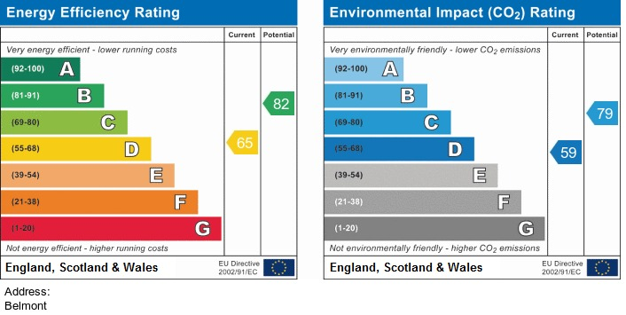 EPC Graph for Belmont Drive, Chorley