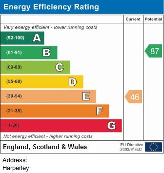 EPC Graph for Harperley, Astley Village