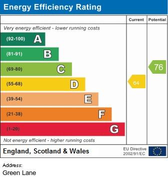 EPC Graph for Green Lane, Tarleton