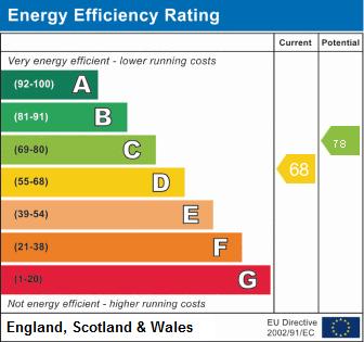 Energy Performance Certificate