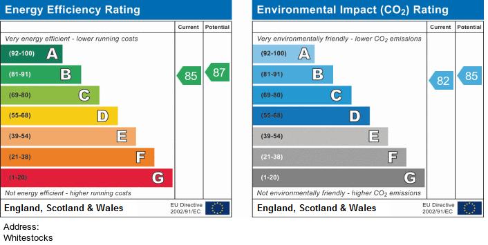 EPC Graph for Whitestocks, Skelmersdale
