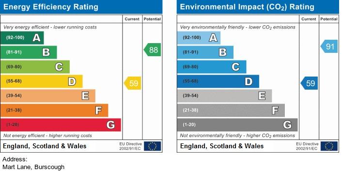 EPC Graph for Mart Lane, Burscough