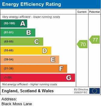 EPC Graph for Black Moss Lane, Ormskirk
