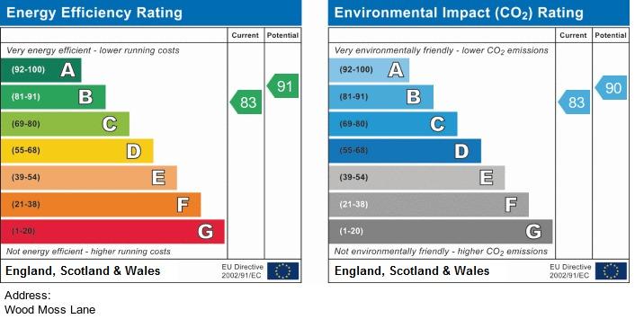 EPC Graph for Wood Moss Lane, Scarisbrick