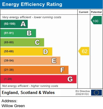 EPC Graph for Willow Green, Ormskirk